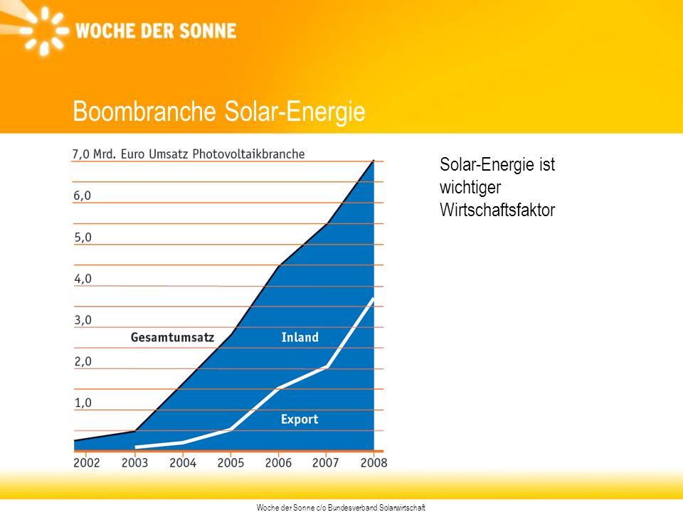 Woche der Sonne c/o Bundesverband Solarwirtschaft Boombranche Solar-Energie Solar-Energie ist wichtiger Wirtschaftsfaktor