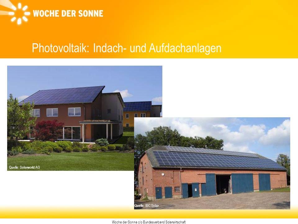 Woche der Sonne c/o Bundesverband Solarwirtschaft Photovoltaik: Indach- und Aufdachanlagen Quelle: Solarworld AG Quelle: IBC Solar