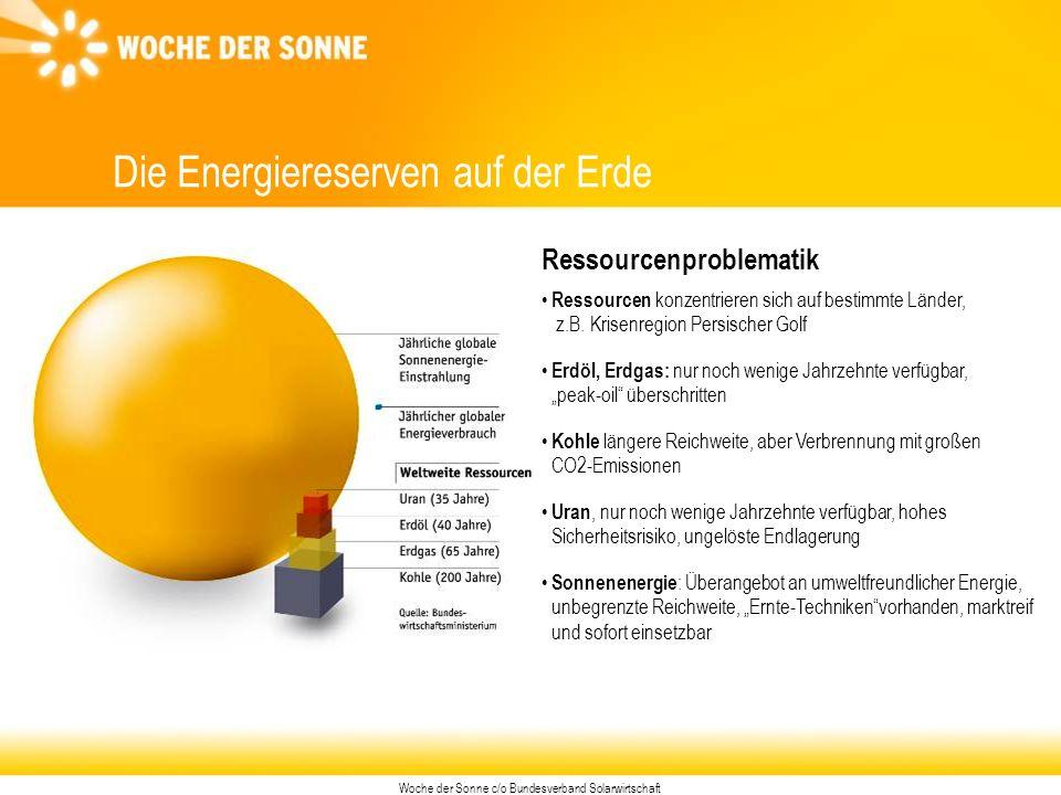 Woche der Sonne c/o Bundesverband Solarwirtschaft Die Energiereserven auf der Erde Ressourcenproblematik Ressourcen konzentrieren sich auf bestimmte Länder, z.B.