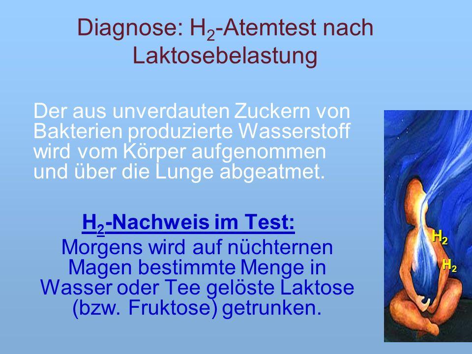 Diagnose: H 2 -Atemtest nach Laktosebelastung H2H2H2H2 H2H2H2H2 Der aus unverdauten Zuckern von Bakterien produzierte Wasserstoff wird vom Körper aufgenommen und über die Lunge abgeatmet.