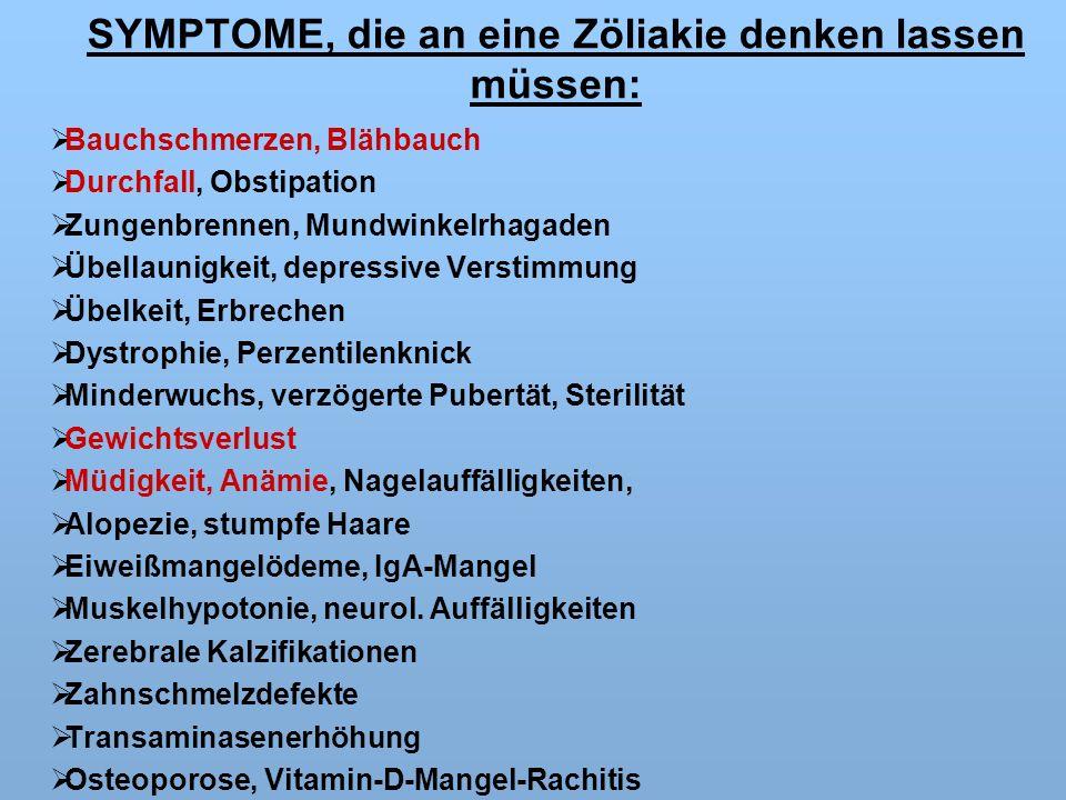 SYMPTOME, die an eine Zöliakie denken lassen müssen:  Bauchschmerzen, Blähbauch  Durchfall, Obstipation  Zungenbrennen, Mundwinkelrhagaden  Übellaunigkeit, depressive Verstimmung  Übelkeit, Erbrechen  Dystrophie, Perzentilenknick  Minderwuchs, verzögerte Pubertät, Sterilität  Gewichtsverlust  Müdigkeit, Anämie, Nagelauffälligkeiten,  Alopezie, stumpfe Haare  Eiweißmangelödeme, IgA-Mangel  Muskelhypotonie, neurol.