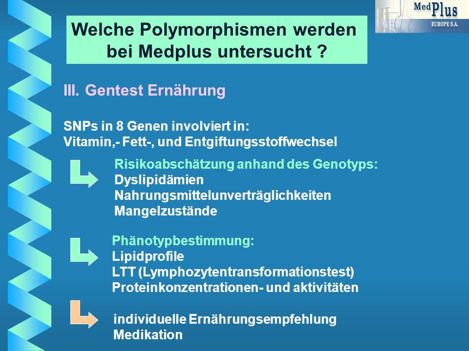 Welche Polymorphismen werden bei Medplus untersucht .