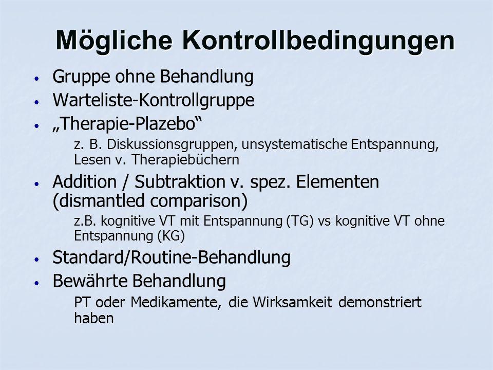 """Mögliche Kontrollbedingungen Gruppe ohne Behandlung Warteliste-Kontrollgruppe """"Therapie-Plazebo"""" z. B. Diskussionsgruppen, unsystematische Entspannung"""