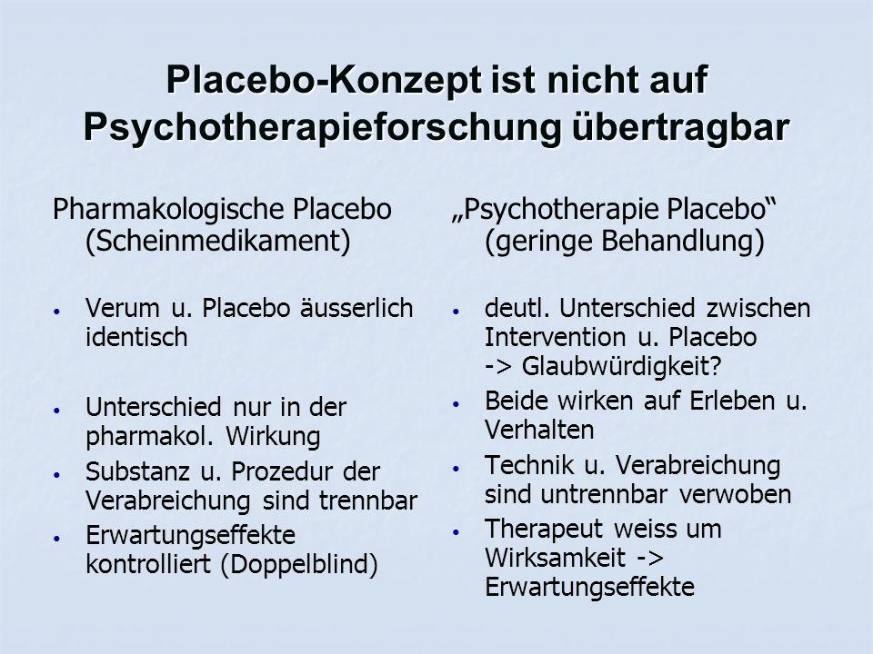 Placebo-Konzept ist nicht auf Psychotherapieforschung übertragbar Pharmakologische Placebo (Scheinmedikament) Verum u. Placebo äusserlich identisch Un