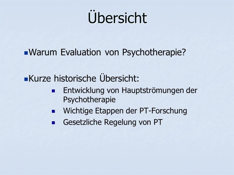Übersicht Warum Evaluation von Psychotherapie? Kurze historische Übersicht: Entwicklung von Hauptströmungen der Psychotherapie Wichtige Etappen der PT