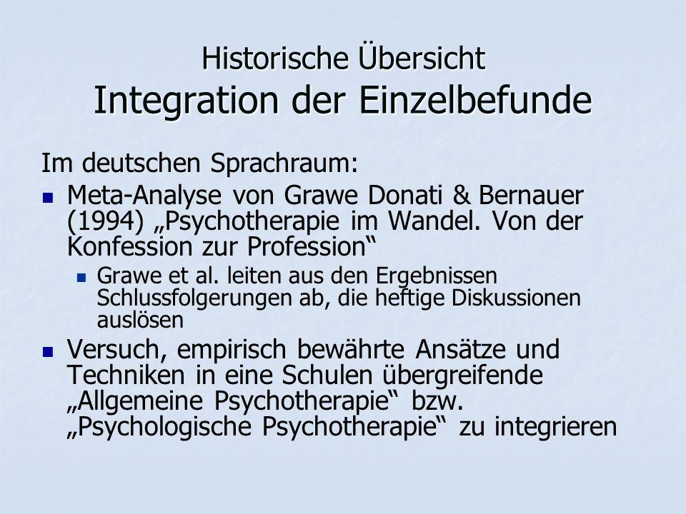"""Historische Übersicht Integration der Einzelbefunde Im deutschen Sprachraum: Meta-Analyse von Grawe Donati & Bernauer (1994) """"Psychotherapie im Wandel."""