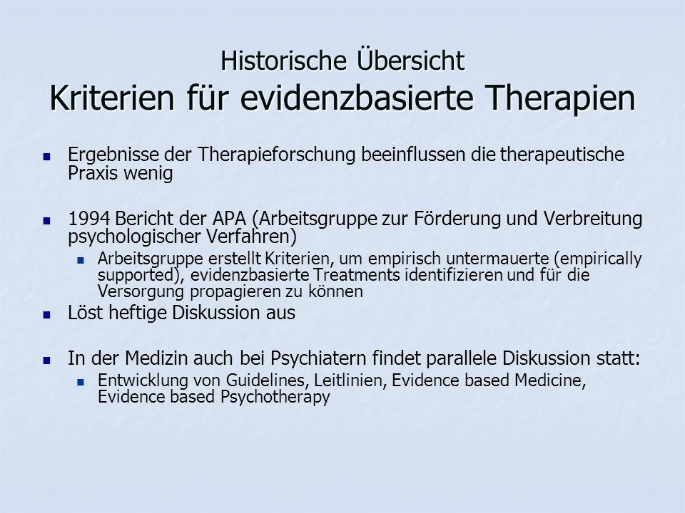 Historische Übersicht Kriterien für evidenzbasierte Therapien Ergebnisse der Therapieforschung beeinflussen die therapeutische Praxis wenig 1994 Beric