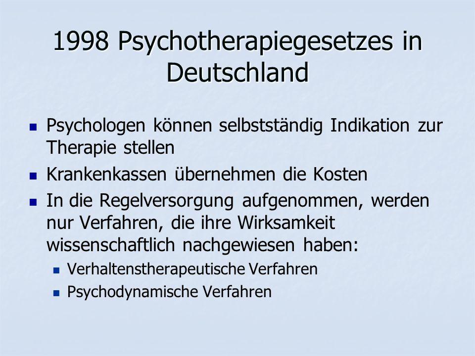 1998 Psychotherapiegesetzes in Deutschland Psychologen können selbstständig Indikation zur Therapie stellen Krankenkassen übernehmen die Kosten In die Regelversorgung aufgenommen, werden nur Verfahren, die ihre Wirksamkeit wissenschaftlich nachgewiesen haben: Verhaltenstherapeutische Verfahren Psychodynamische Verfahren
