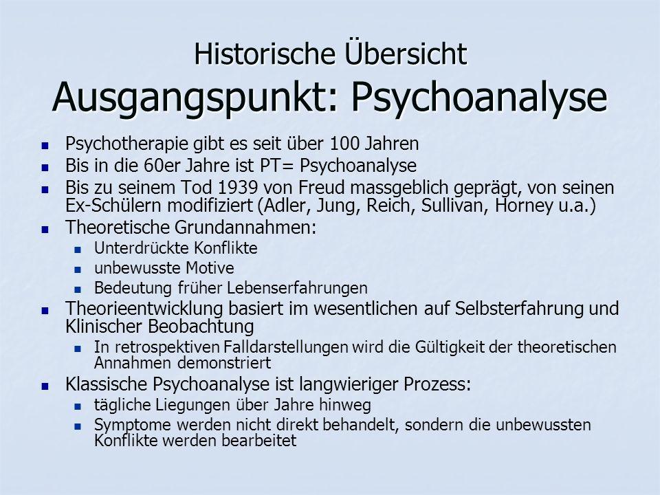 Historische Übersicht Ausgangspunkt: Psychoanalyse Psychotherapie gibt es seit über 100 Jahren Bis in die 60er Jahre ist PT= Psychoanalyse Bis zu sein