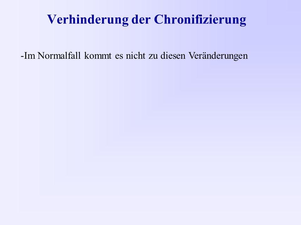 Verhinderung der Chronifizierung -Im Normalfall kommt es nicht zu diesen Veränderungen