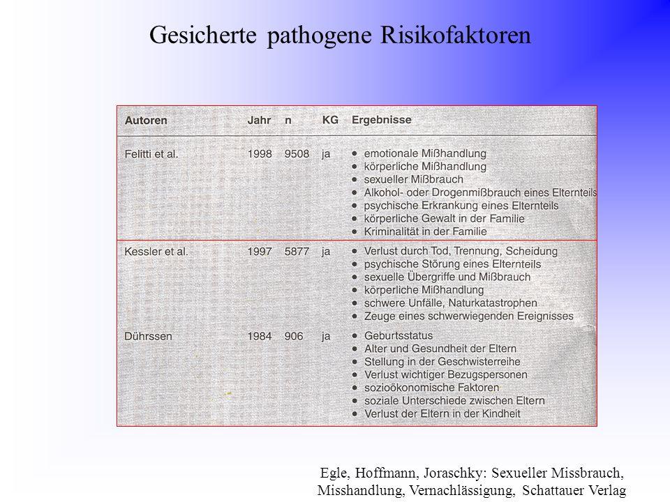 Gesicherte pathogene Risikofaktoren Egle, Hoffmann, Joraschky: Sexueller Missbrauch, Misshandlung, Vernachlässigung, Schattauer Verlag