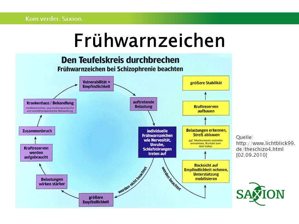 Kom verder. Saxion. Frühwarnzeichen Quelle: http://www.lichtblick99.