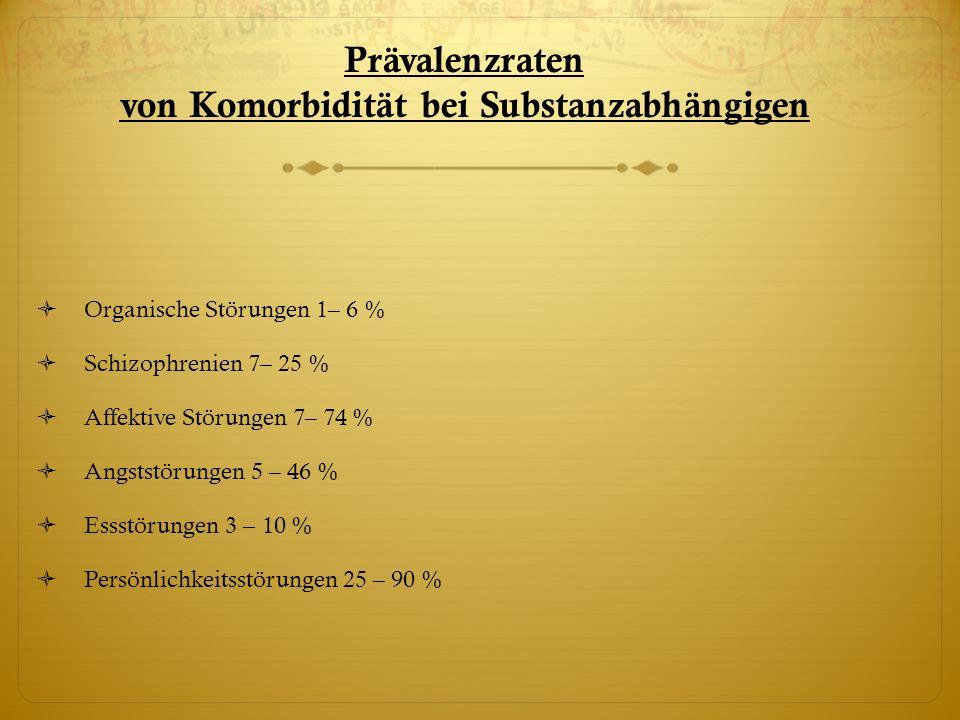  Organische Störungen 1– 6 %  Schizophrenien 7– 25 %  Affektive Störungen 7– 74 %  Angststörungen 5 – 46 %  Essstörungen 3 – 10 %  Persönlichkei