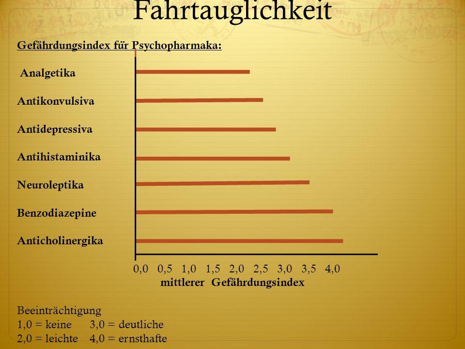 Pharmakologischer Effekte bzgl.