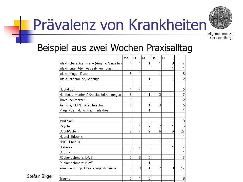 Allgemeinmedizin Uni Heidelberg Stefan Bilger Prävalenz von Krankheiten Beispiel aus zwei Wochen Praxisalltag