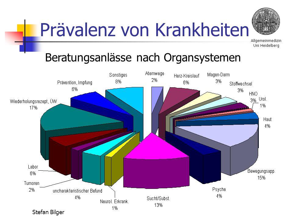 Allgemeinmedizin Uni Heidelberg Stefan Bilger Prävalenz von Krankheiten Beratungsanlässe nach Organsystemen