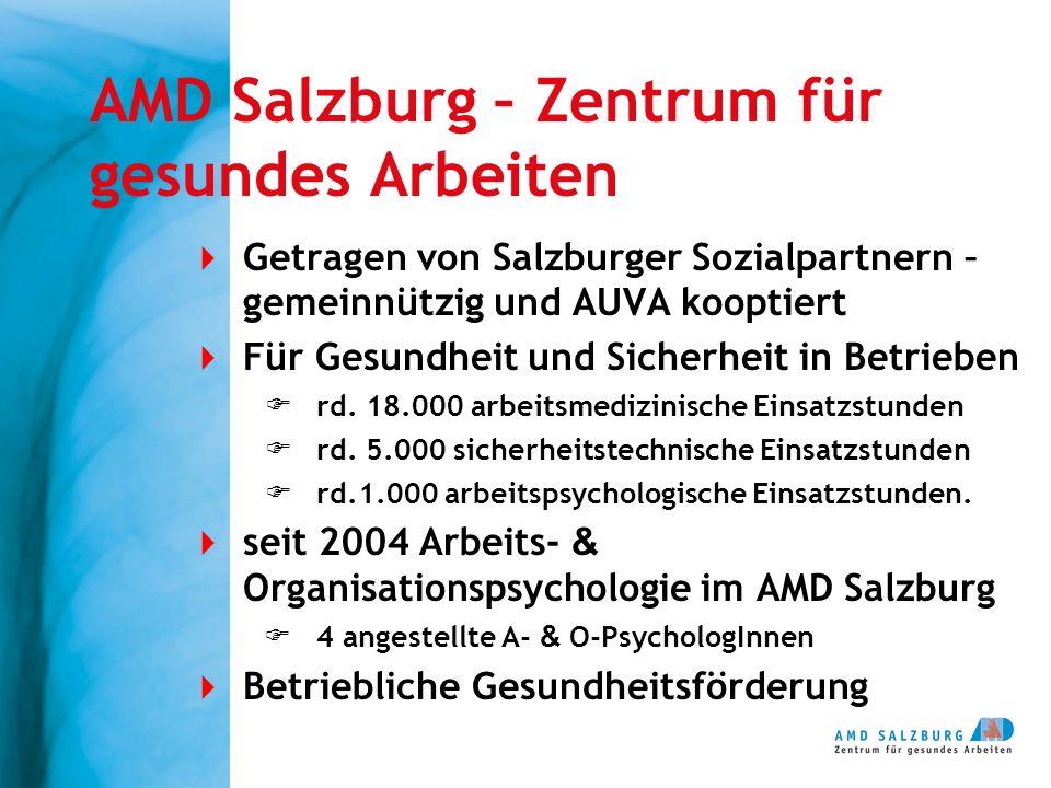 AMD Salzburg – Zentrum für gesundes Arbeiten  Getragen von Salzburger Sozialpartnern – gemeinnützig und AUVA kooptiert  Für Gesundheit und Sicherheit in Betrieben  rd.