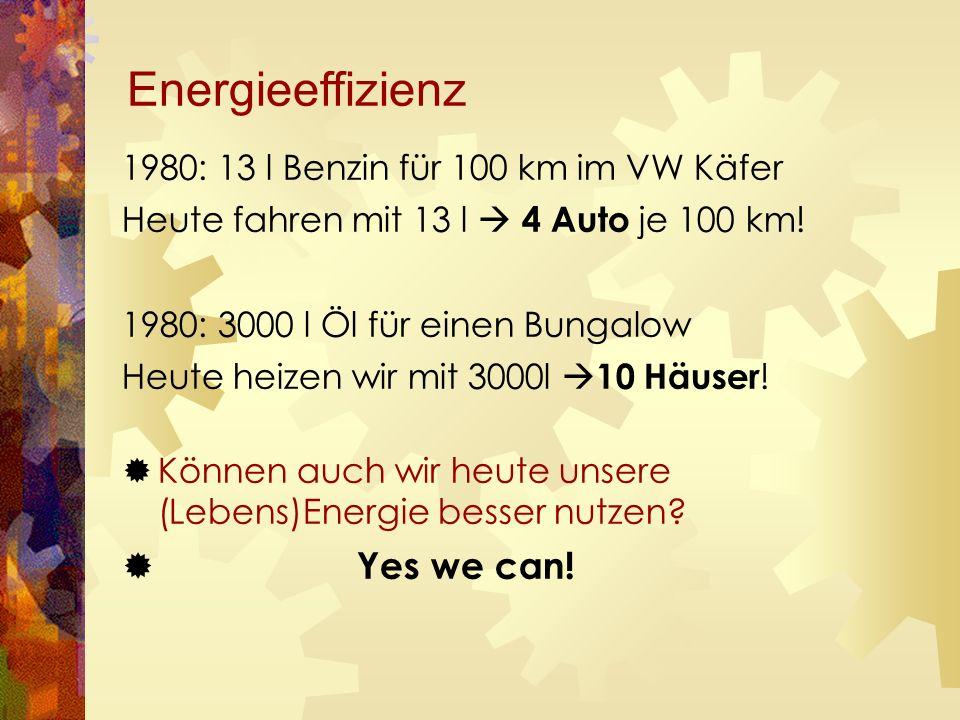 Energieeffizienz 1980: 13 l Benzin für 100 km im VW Käfer Heute fahren mit 13 l  4 Auto je 100 km.