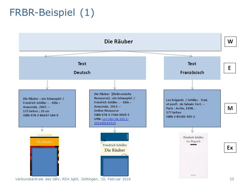 FRBR-Beispiel (1) Verbundzentrale des GBV, RDA light, Göttingen, 15.