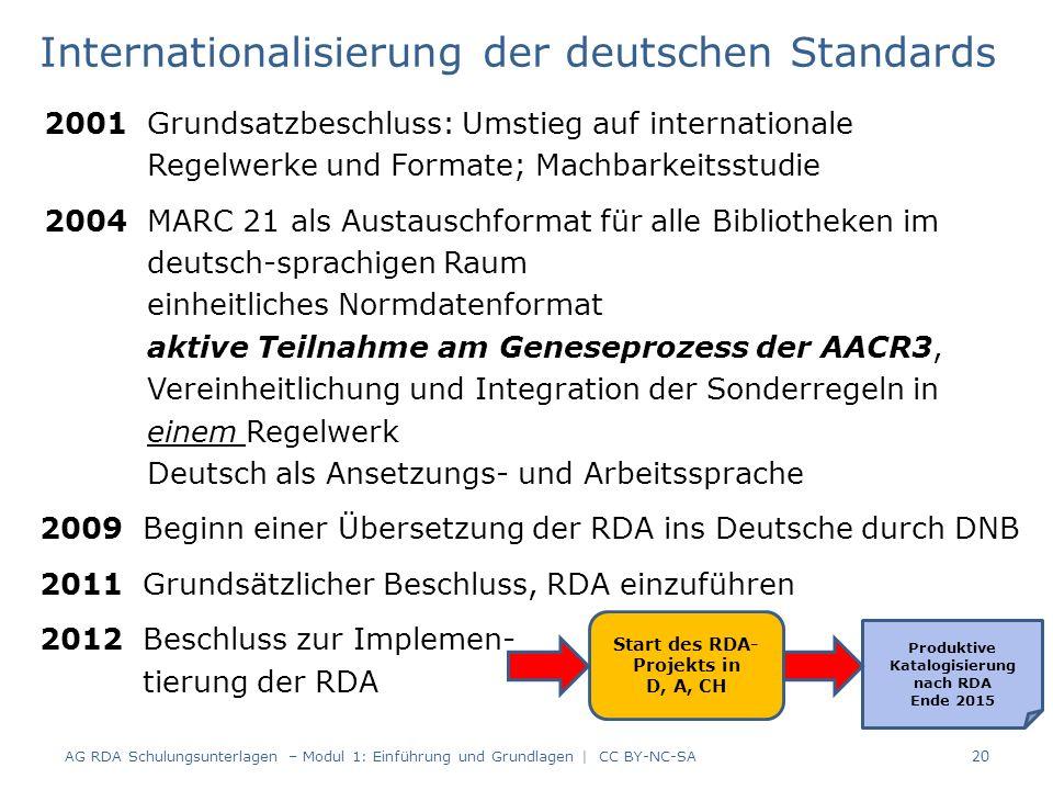 Internationalisierung der deutschen Standards 2001 Grundsatzbeschluss: Umstieg auf internationale Regelwerke und Formate; Machbarkeitsstudie 2004 MARC 21 als Austauschformat für alle Bibliotheken im deutsch-sprachigen Raum einheitliches Normdatenformat aktive Teilnahme am Geneseprozess der AACR3, Vereinheitlichung und Integration der Sonderregeln in einem Regelwerk Deutsch als Ansetzungs- und Arbeitssprache 2009 Beginn einer Übersetzung der RDA ins Deutsche durch DNB 2011 Grundsätzlicher Beschluss, RDA einzuführen 2012 Beschluss zur Implemen- tierung der RDA AG RDA Schulungsunterlagen – Modul 1: Einführung und Grundlagen | CC BY-NC-SA 20 Start des RDA- Projekts in D, A, CH Produktive Katalogisierung nach RDA Ende 2015