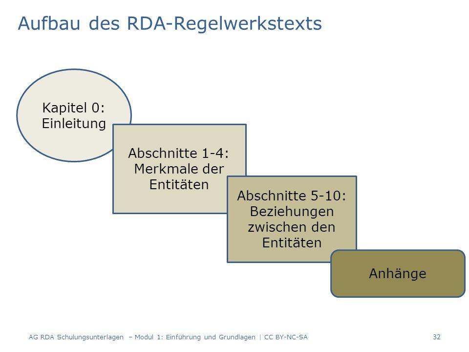 Aufbau des RDA-Regelwerkstexts 32 AG RDA Schulungsunterlagen – Modul 1: Einführung und Grundlagen | CC BY-NC-SA Kapitel 0: Einleitung Abschnitte 1-4: Merkmale der Entitäten Abschnitte 5-10: Beziehungen zwischen den Entitäten Anhänge