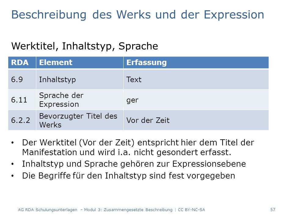 Beschreibung des Werks und der Expression Werktitel, Inhaltstyp, Sprache Der Werktitel (Vor der Zeit) entspricht hier dem Titel der Manifestation und wird i.a.