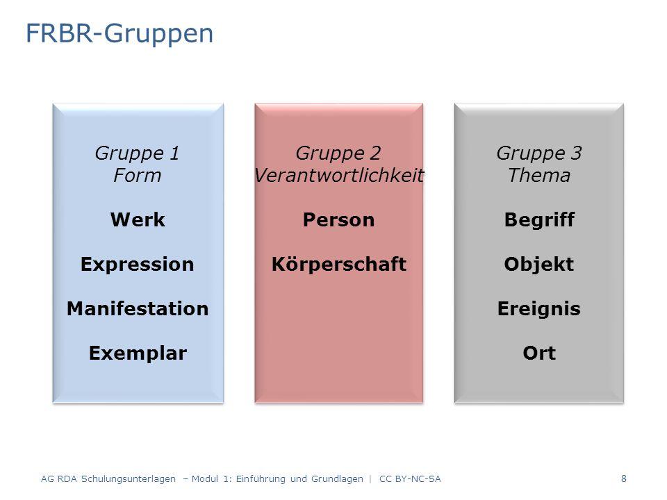 Beschreibung der Manifestation 186 Seiten, Christoph Hein wurde 1944 geboren, die Sprache des Textes ist Deutsch 49 AG RDA Schulungsunterlagen – Modul 3: Zusammengesetzte Beschreibung | CC BY-NC-SA