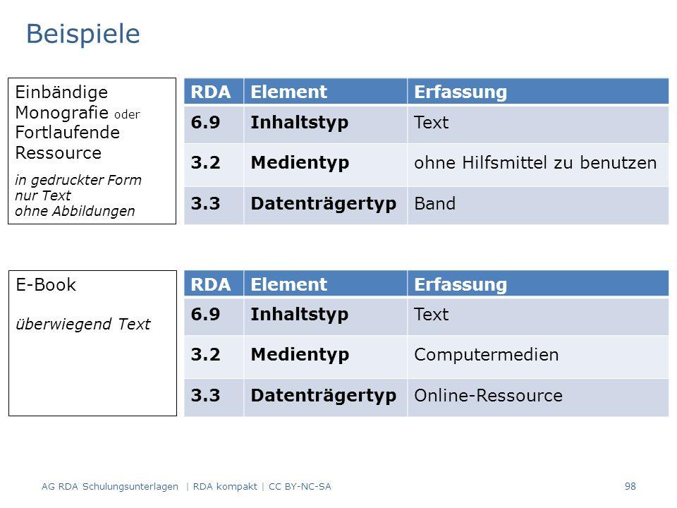 98 RDAElementErfassung 6.9InhaltstypText 3.2Medientypohne Hilfsmittel zu benutzen 3.3DatenträgertypBand Einbändige Monografie oder Fortlaufende Ressource in gedruckter Form nur Text ohne Abbildungen Beispiele E-Book überwiegend Text RDAElementErfassung 6.9InhaltstypText 3.2MedientypComputermedien 3.3DatenträgertypOnline-Ressource AG RDA Schulungsunterlagen | RDA kompakt | CC BY-NC-SA