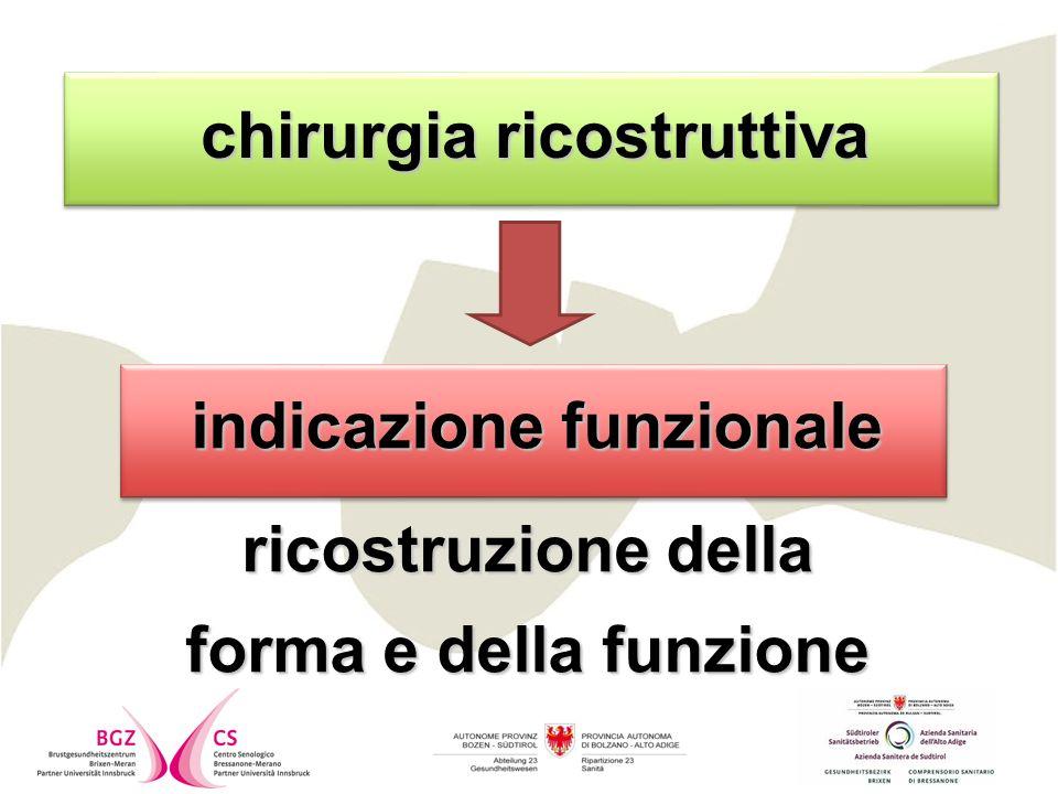 indicazione funzionale indicazione funzionale ricostruzione della forma e della funzione chirurgia ricostruttiva