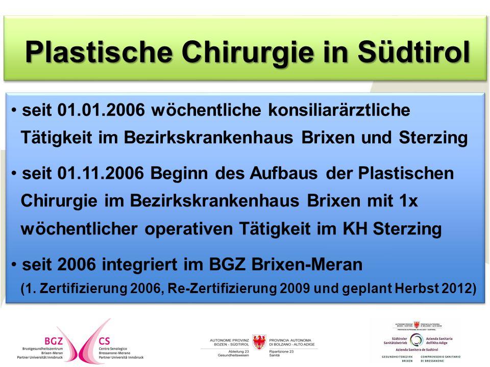 Plastische Chirurgie in Südtirol seit 01.01.2006 wöchentliche konsiliarärztliche Tätigkeit im Bezirkskrankenhaus Brixen und Sterzing seit 01.11.2006 Beginn des Aufbaus der Plastischen Chirurgie im Bezirkskrankenhaus Brixen mit 1x wöchentlicher operativen Tätigkeit im KH Sterzing seit 2006 integriert im BGZ Brixen-Meran (1.