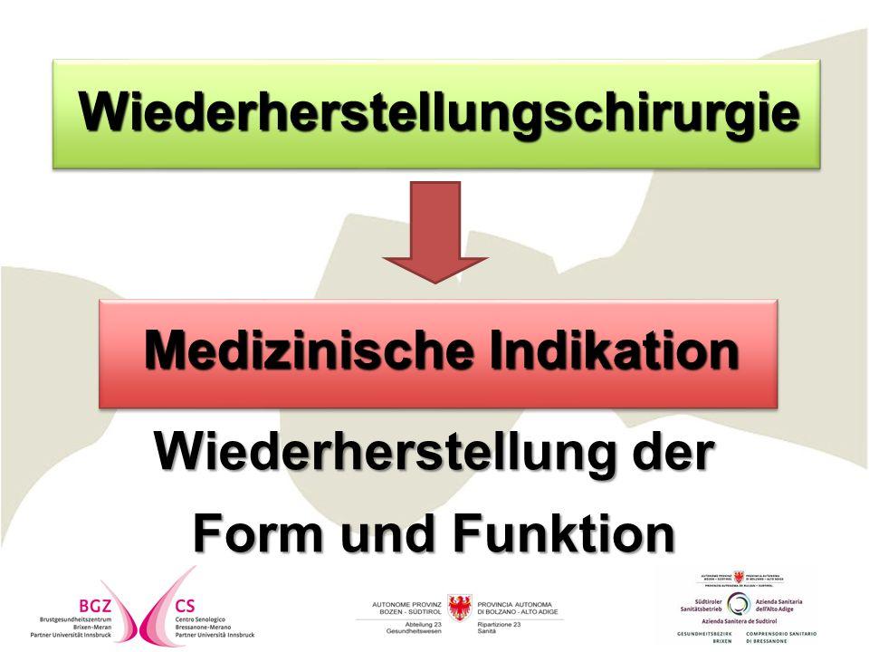 Medizinische Indikation Medizinische Indikation Wiederherstellung der Form und Funktion Wiederherstellungschirurgie