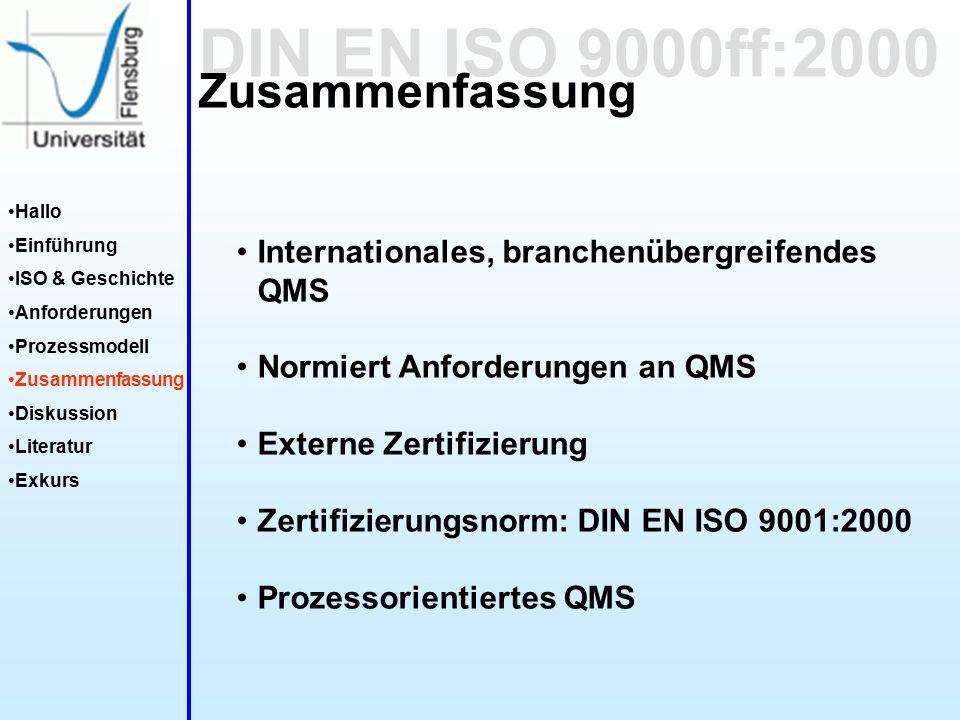 DIN EN ISO 9000ff:2000 Hallo Einführung ISO & Geschichte Anforderungen Prozessmodell Zusammenfassung Diskussion Literatur Exkurs Zusammenfassung Internationales, branchenübergreifendes QMS Normiert Anforderungen an QMS Externe Zertifizierung Zertifizierungsnorm: DIN EN ISO 9001:2000 Prozessorientiertes QMS