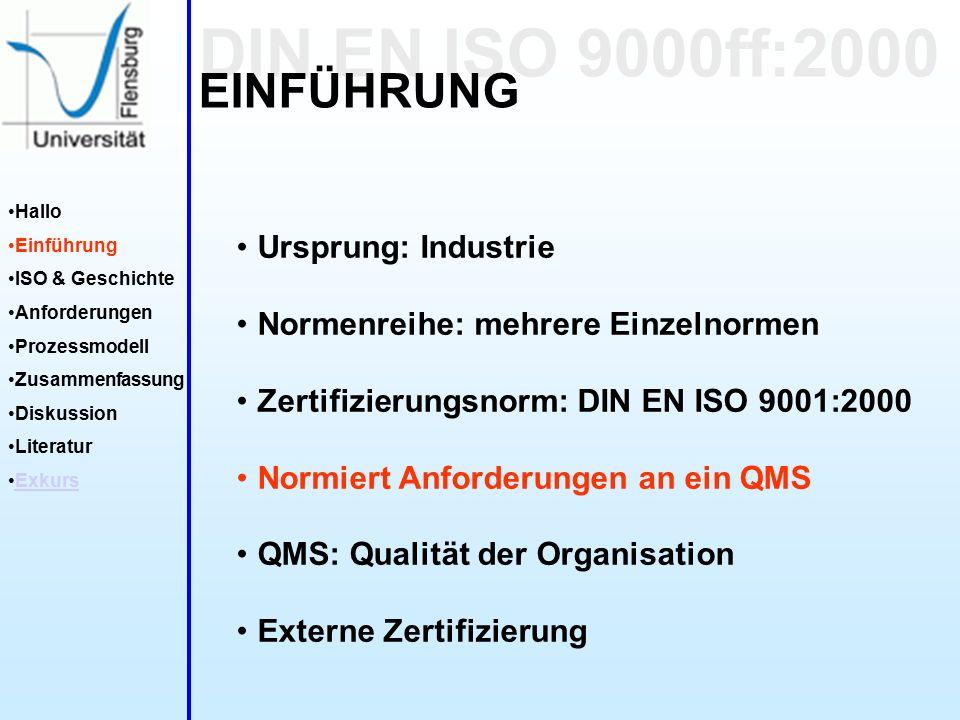 Hallo Einführung ISO & Geschichte Anforderungen Prozessmodell Zusammenfassung Diskussion Literatur Exkurs EINFÜHRUNG Ursprung: Industrie Normenreihe: mehrere Einzelnormen Zertifizierungsnorm: DIN EN ISO 9001:2000 Normiert Anforderungen an ein QMS QMS: Qualität der Organisation Externe Zertifizierung