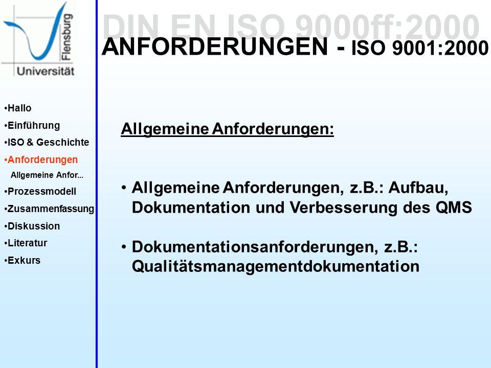 DIN EN ISO 9000ff:2000 Hallo Einführung ISO & Geschichte Anforderungen Allgemeine Anfor...