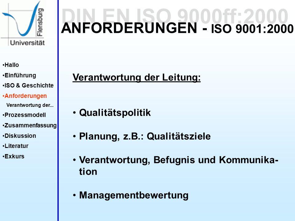 DIN EN ISO 9000ff:2000 Hallo Einführung ISO & Geschichte Anforderungen Verantwortung der...