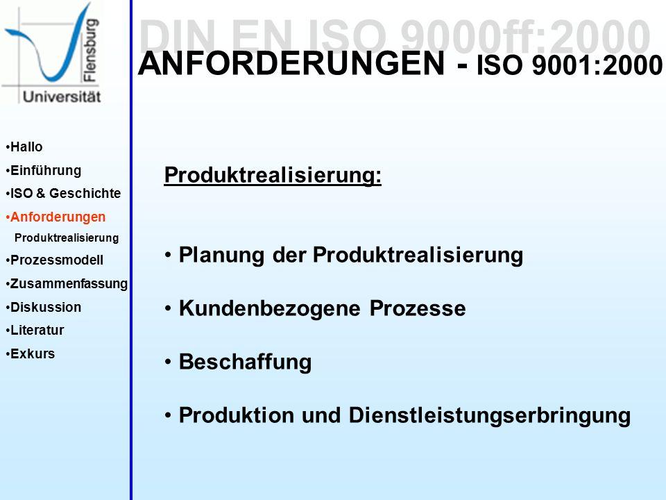 DIN EN ISO 9000ff:2000 Hallo Einführung ISO & Geschichte Anforderungen Produktrealisierung Prozessmodell Zusammenfassung Diskussion Literatur Exkurs ANFORDERUNGEN - ISO 9001:2000 Produktrealisierung: Planung der Produktrealisierung Kundenbezogene Prozesse Beschaffung Produktion und Dienstleistungserbringung