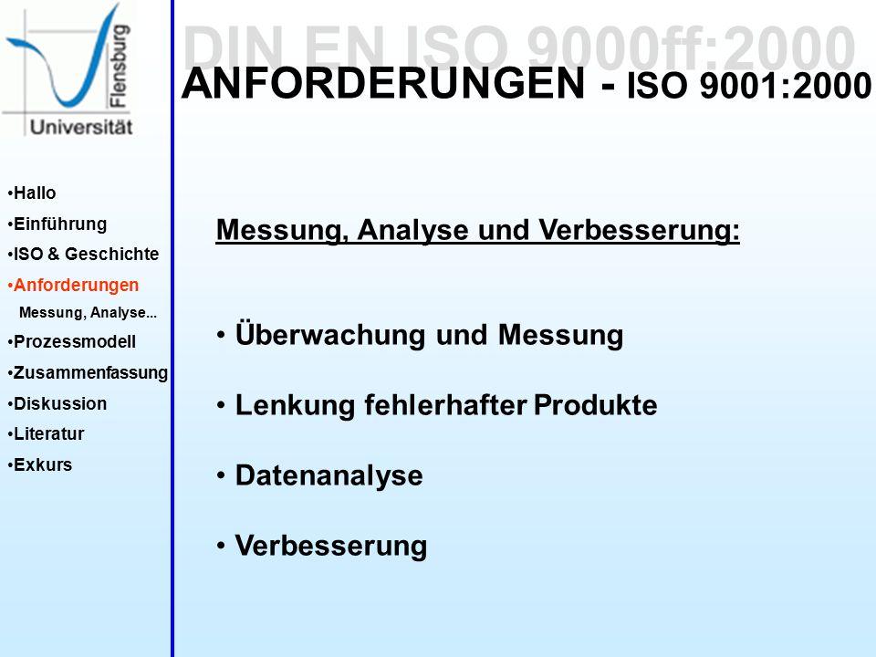 DIN EN ISO 9000ff:2000 Hallo Einführung ISO & Geschichte Anforderungen Messung, Analyse...