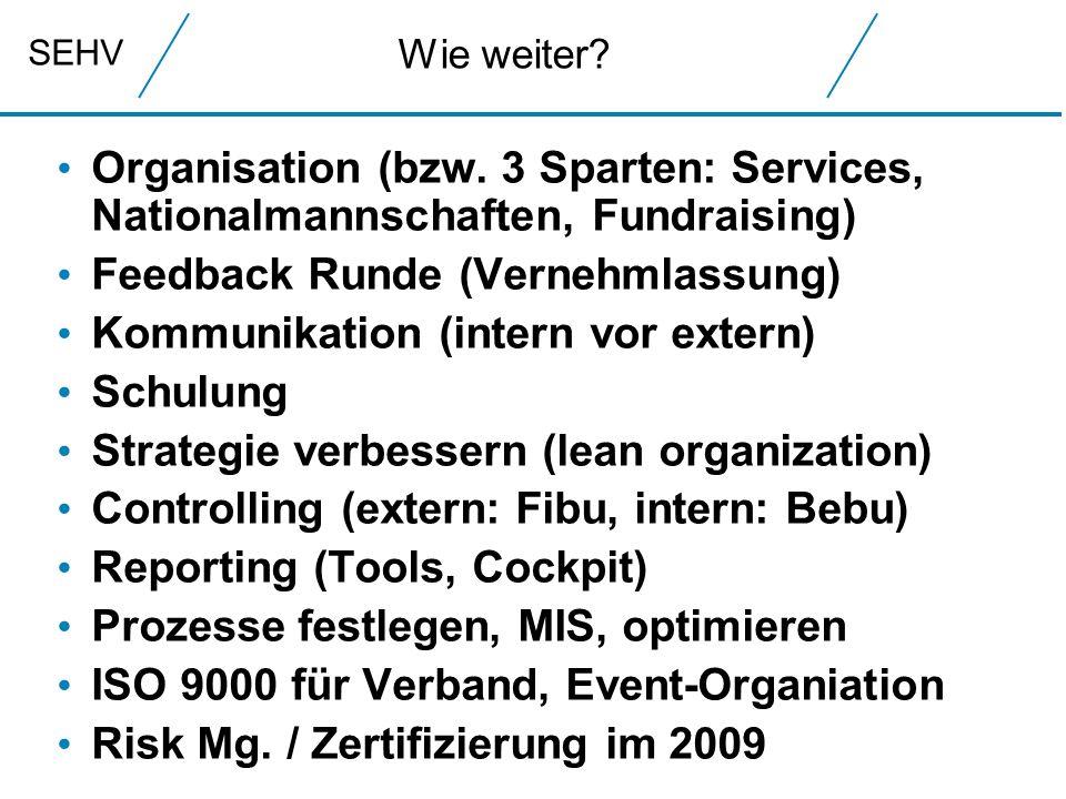 SEHV Wie weiter. Organisation (bzw.