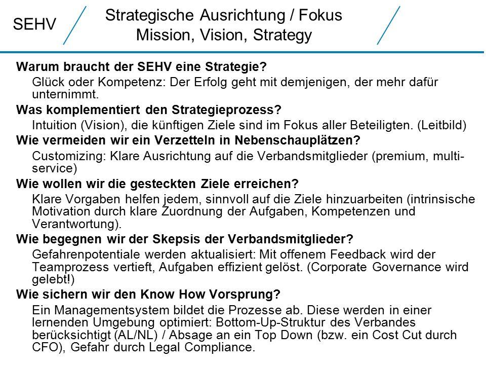 SEHV Strategische Ausrichtung / Fokus Mission, Vision, Strategy Warum braucht der SEHV eine Strategie.
