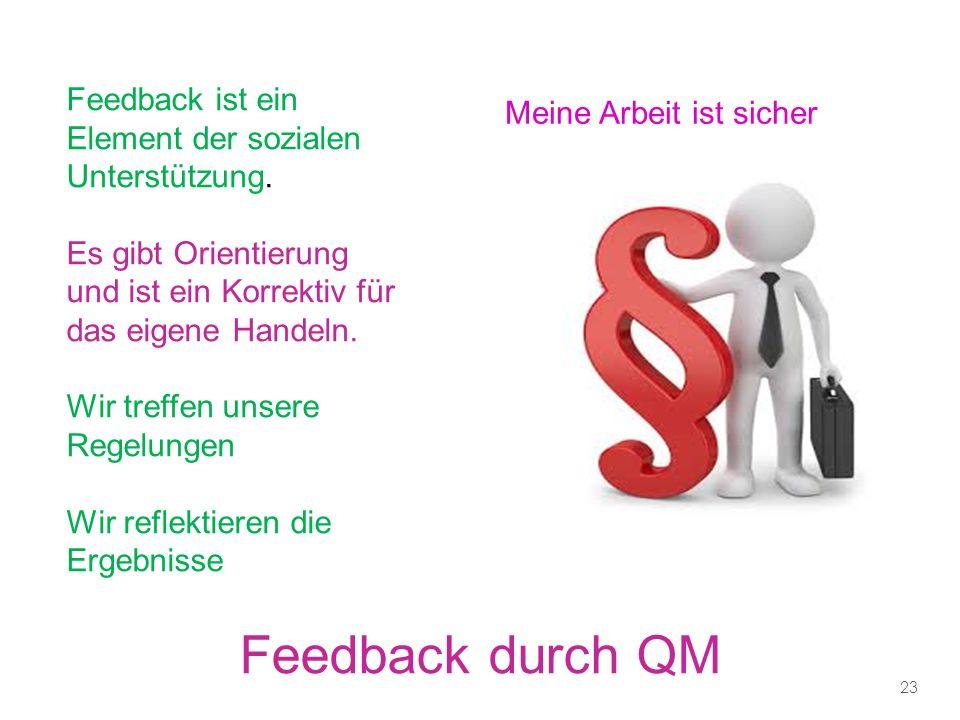 Feedback durch QM 23 Feedback ist ein Element der sozialen Unterstützung.
