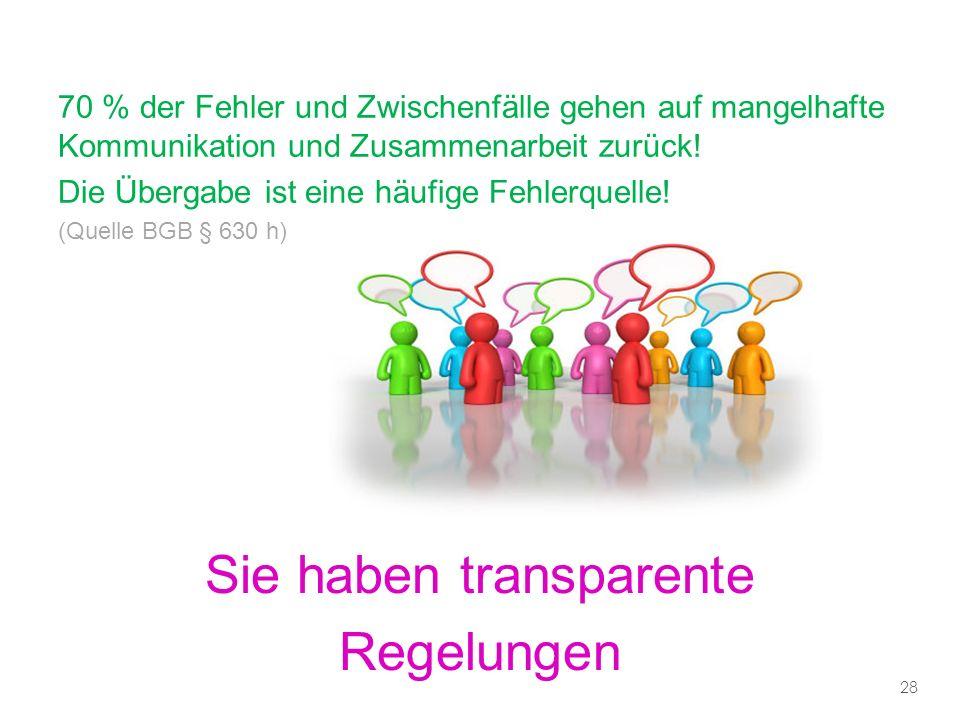Sie haben transparente Regelungen 70 % der Fehler und Zwischenfälle gehen auf mangelhafte Kommunikation und Zusammenarbeit zurück.