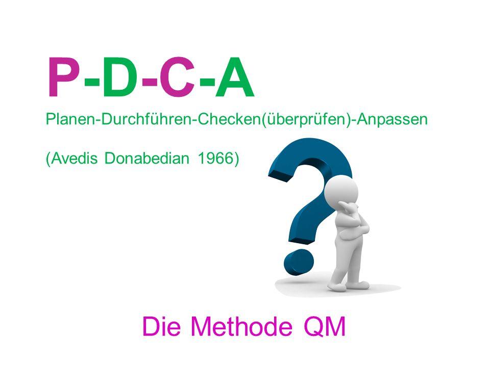 Die Methode QM P-D-C-A Planen-Durchführen-Checken(überprüfen)-Anpassen (Avedis Donabedian 1966)