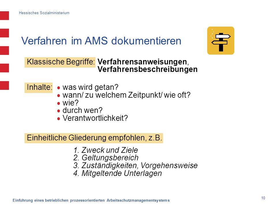 Hessisches Sozialministerium Einführung eines betrieblichen prozessorientierten Arbeitsschutzmanagementsystems 10 Verfahren im AMS dokumentieren Klass