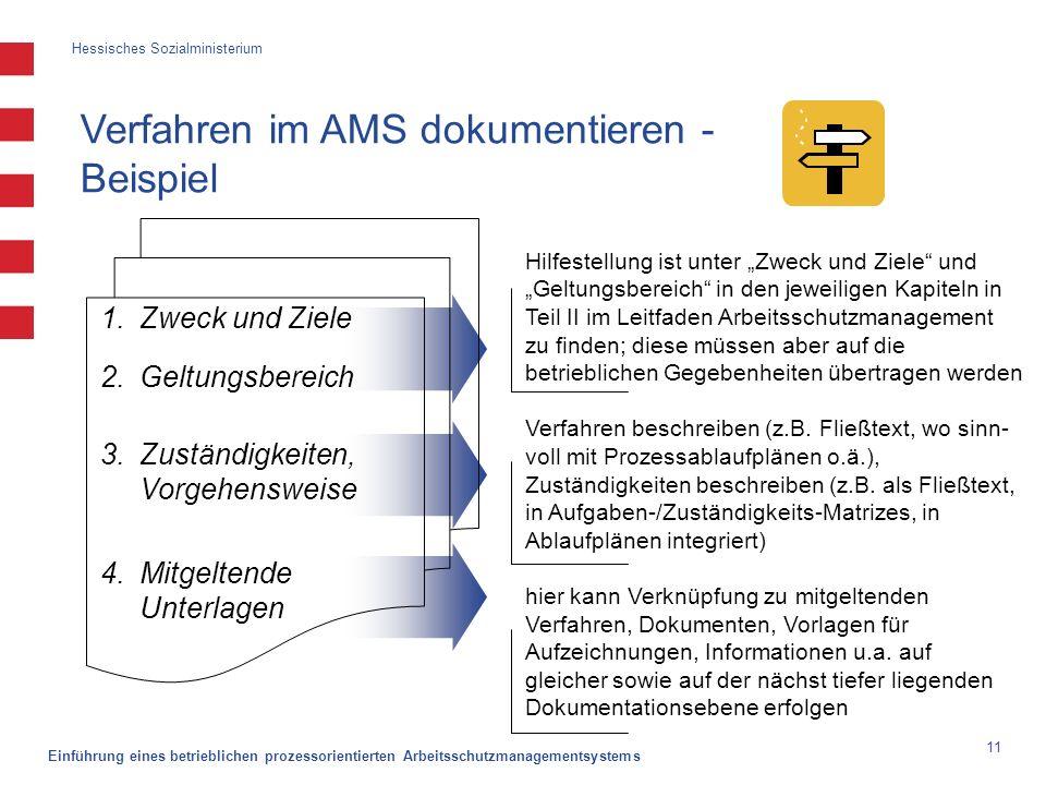 Hessisches Sozialministerium Einführung eines betrieblichen prozessorientierten Arbeitsschutzmanagementsystems 11 Verfahren im AMS dokumentieren - Bei