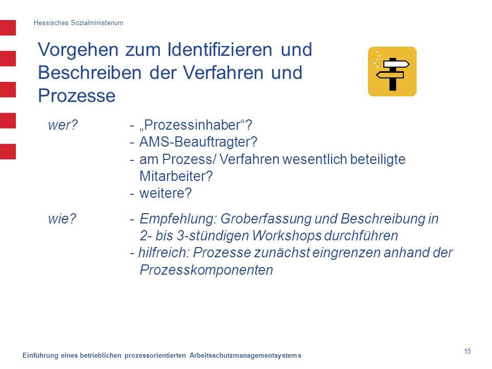 Hessisches Sozialministerium Einführung eines betrieblichen prozessorientierten Arbeitsschutzmanagementsystems 15 Vorgehen zum Identifizieren und Besc