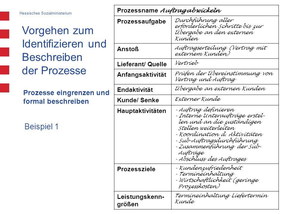 Hessisches Sozialministerium Einführung eines betrieblichen prozessorientierten Arbeitsschutzmanagementsystems 16 Juni 2007 Prozessname Auftrag abwick