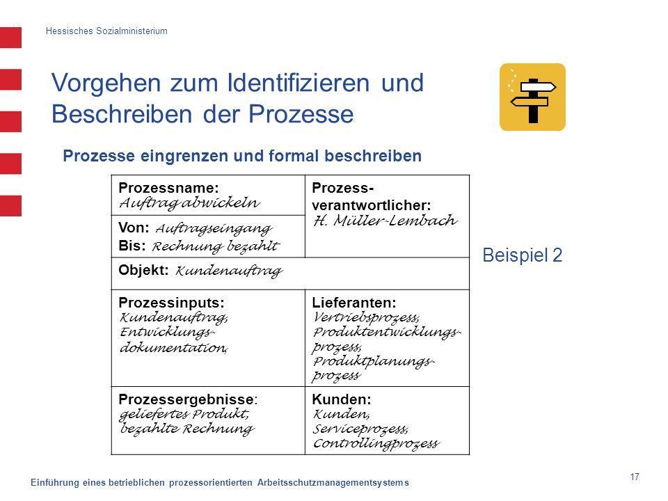 Hessisches Sozialministerium Einführung eines betrieblichen prozessorientierten Arbeitsschutzmanagementsystems 17 Vorgehen zum Identifizieren und Besc