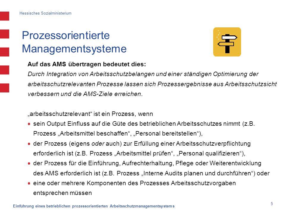 Hessisches Sozialministerium Einführung eines betrieblichen prozessorientierten Arbeitsschutzmanagementsystems 6 Bestandteile eines Prozesses A 1 A 2A 3A 4A 5 Lieferant (Quelle) Input Output Ressourcen (Menschen, Sachmittel, Informationen, Methoden) Ziele, Aufgaben Kunde (Senke) Aktivitäten (Tätigkeiten, Veränderungen) 1.31.21.1 1.31.21.1 Anstoß Prozesskomponenten Prozessstruktur P TP AAA Übergabe-/ Schnittstellen