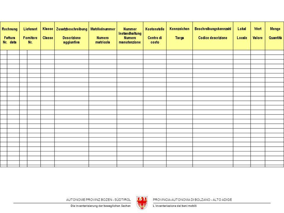 AUTONOME PROVINZ BOZEN - SÜDTIROLPROVINCIA AUTONOMA DI BOLZANO - ALTO ADIGE L'inventariazione dei beni mobiliDie Inventarisierung der beweglichen Sach