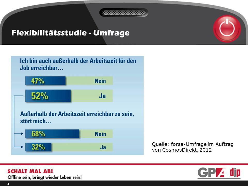 Flexibilitätsstudie - Umfrage 4 Quelle: forsa-Umfrage im Auftrag von CosmosDirekt, 2012